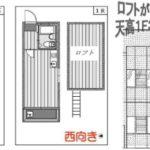 JR高円寺駅9分 10部屋一括(分割相談)のデリヘル事務所☆風俗承諾可